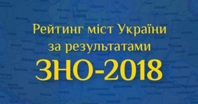 Золочів посів 17 місце за результатами ЗНО 2018 серед усіх міст України